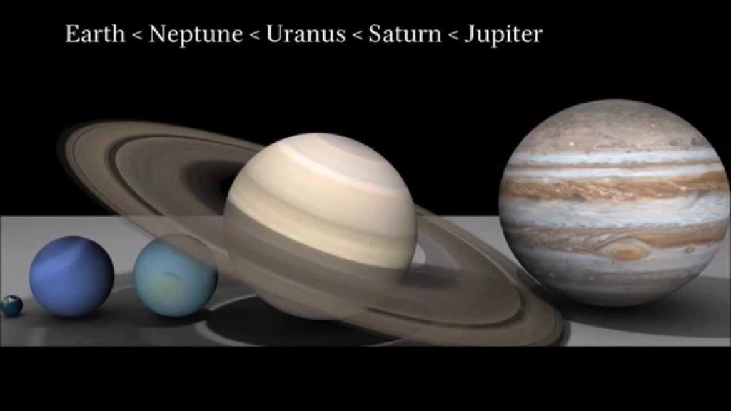 Planets, Stars, Galaxies – Size Comparison