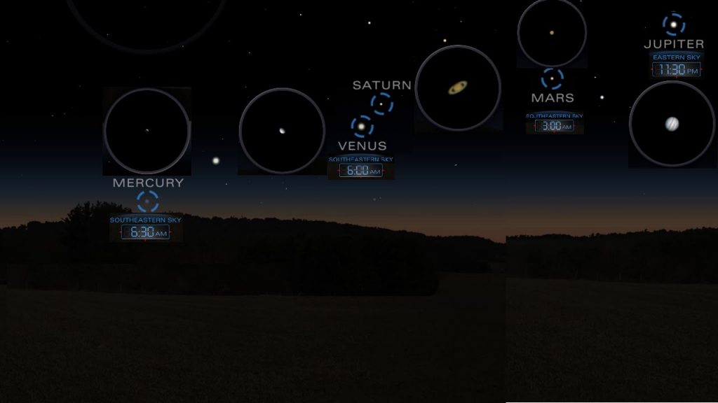 All Five Visible Planets are About to Align – 'Fab Five' Make Rare Appearance Before Dawn