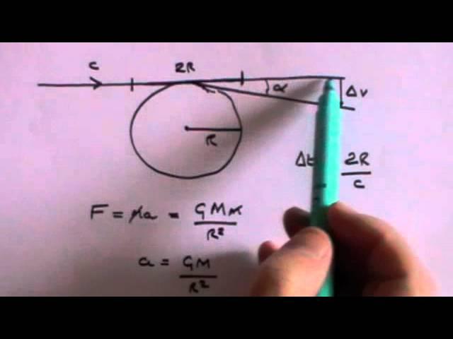 Dark Matter and Galaxy Rotation
