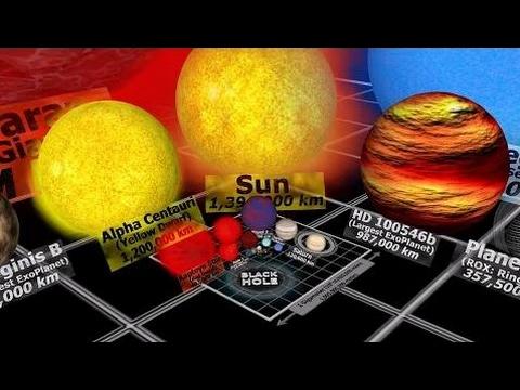 Universe Size Comparison 3D …