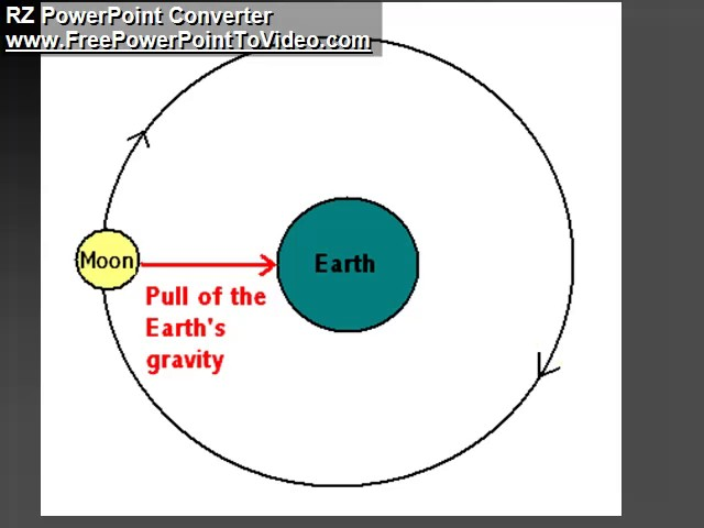 astronomy The solar system Education