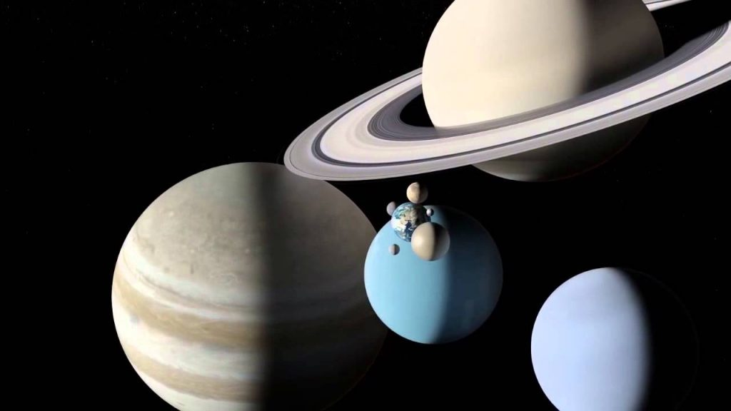 How Big Are The Planets?