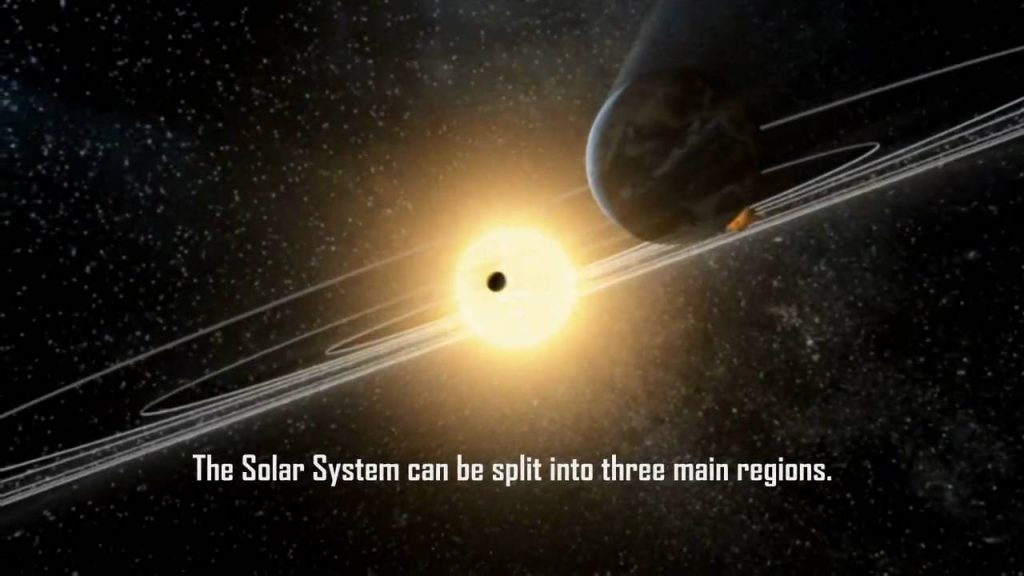 The Solar System: A Brief Glance
