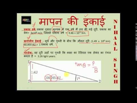 Gyan portal Geography (hindi) 101 Origin of Universe, Galaxies, Stars, Units