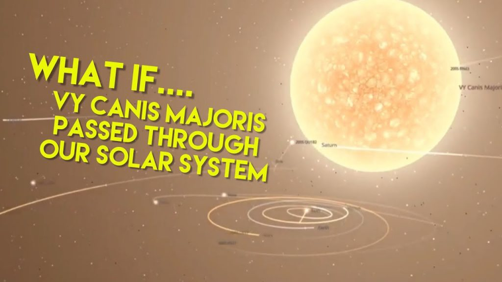 What if….VY CANIS MAJORIS hit our solar system