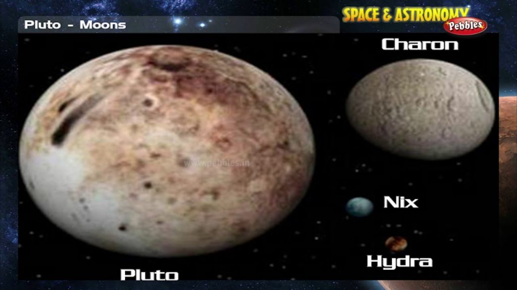 Space and Astronomy For Kids : Pluto | Space Videos | Astronomy Videos