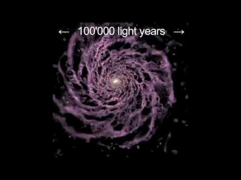 Milky Way Galaxy Formation – 2011 Simulation