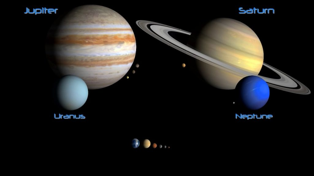 How Small Are We? (Planets, Stars and Galaxies)
