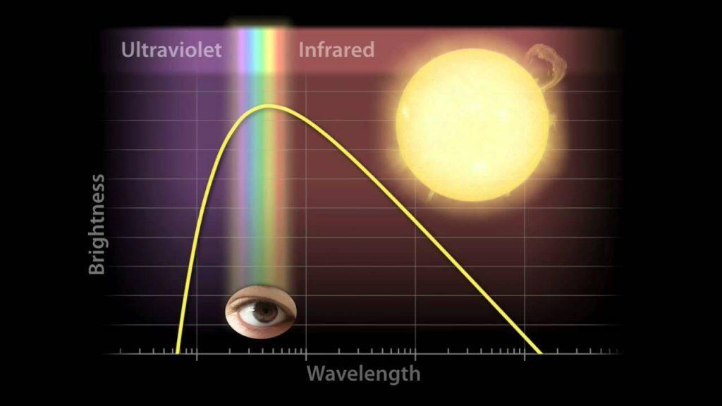Galaxies Viewed In Full Spectrum of Light – NASA in HD