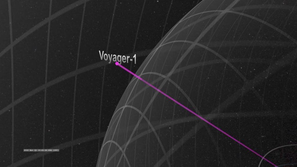 Voyager 1's Trek through the Solar System | Video