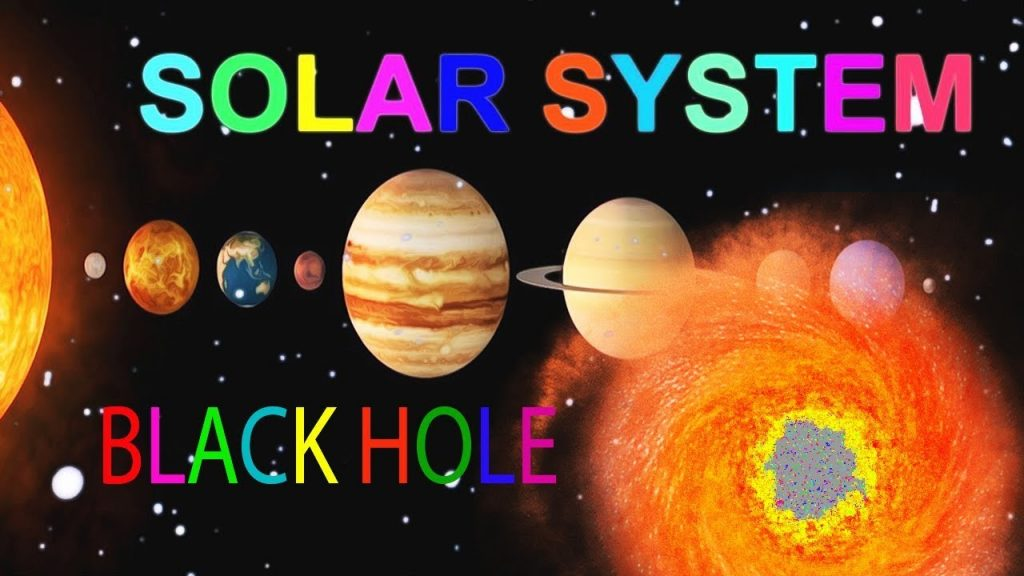 Solar system Black hole Planets Milky way | solar system for kids | Learn Planets for babies