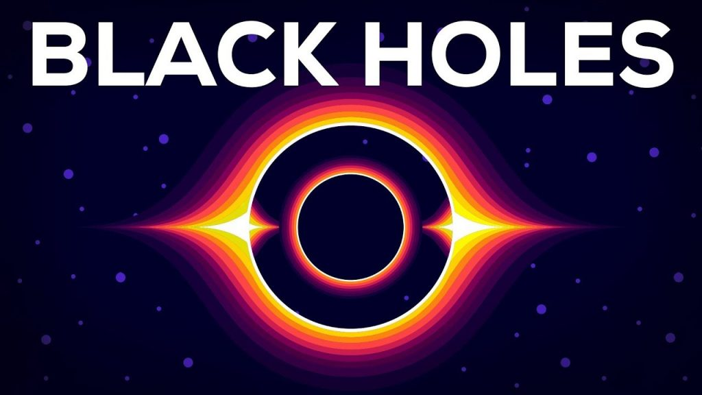 Episode: 1 Black Holes |Astronomy|