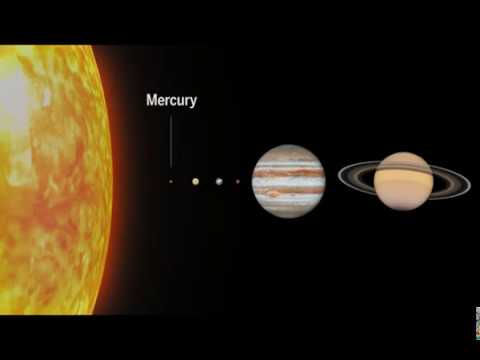 Nibiru Orbit Around Our Solar System – Our Solar System and Planet X