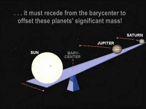 SkyMarvels™ SOLAR SYSTEM BARYCENTER (celestia celestia4all)