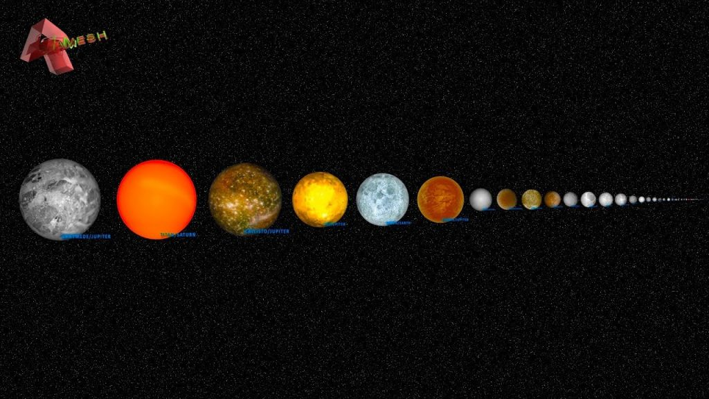 MOONS SIZE COMPARISON! WHAT UNIVERSE LOOKS LIKE?