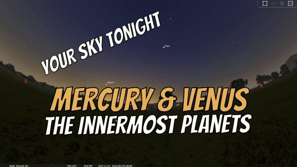 Mercury and Venus: The Innermost Planets of our Solar System
