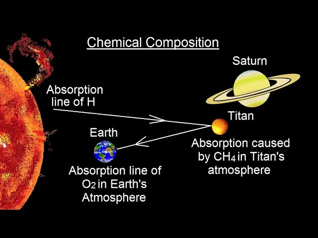Astronomy – Ch. 7: The Solar Sys – Comparative Planetology (24 of 33) Chemical Composition 1