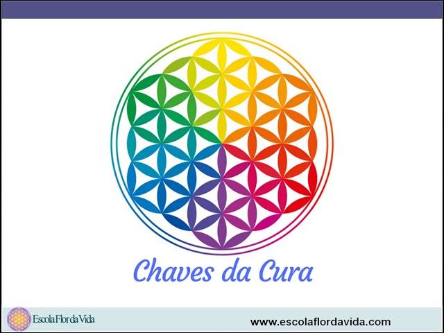 Chaves da Cura  – Alinhamento dos Chakras