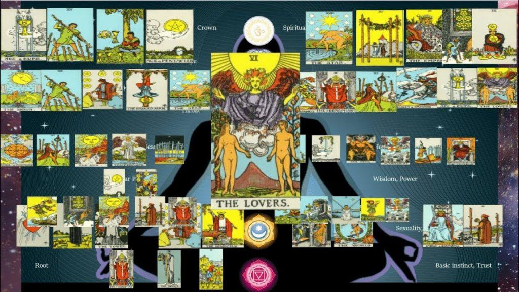 CHAKRA ENERGY HEALING Guided Mediation Via Tarot -WORLD EDITION Nov – Dec 2017 – Spiritual Alignment