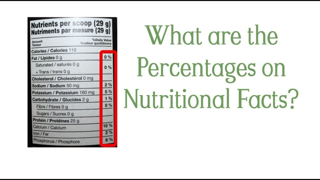 What are the percentages on Nutritional Facts?