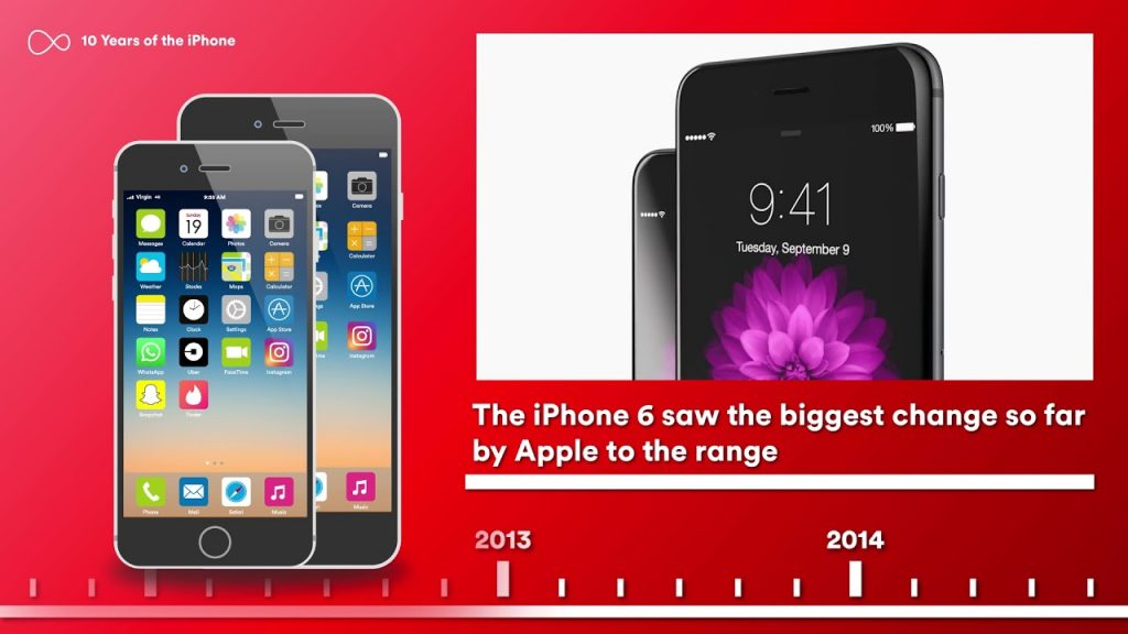 iPhone History: How the iPhone Has Changed Over 10 Years | Virgin Mobile