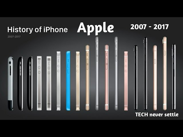 HISTORY OF THE IPHONE (2007 – 2017)
