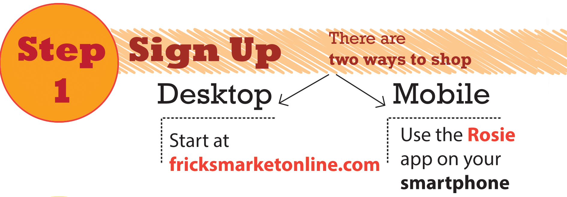 Step 1: Sign up. There are two way to shop. Desktop start at fricksmarketonline.com. Mobile use the Rosie app on your smart phone.