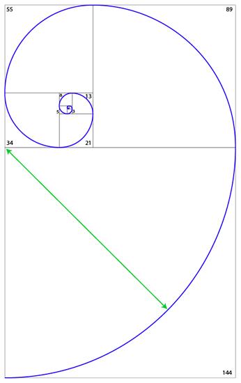 La cosmométrie, fondement géométrique de la physique et de la métaphysique Phi-spiral-arc-wht
