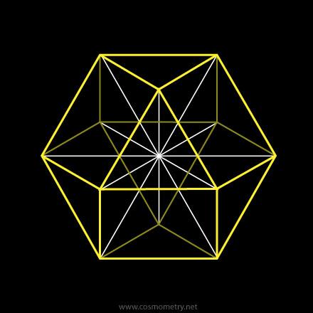 La cosmométrie, fondement géométrique de la physique et de la métaphysique Ve