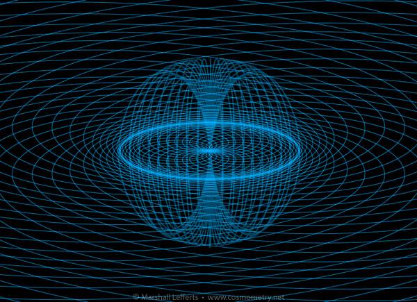 [Image: phi-ds-torus-cross-section-cosmometry-net.jpg]