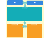 Compare & Contrast Diagram Templates