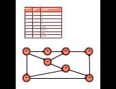 PERT Chart Templates