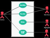 create use case diagrams onlineuse case templates