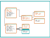 create database designs online for easy visualisationdatabase design templates