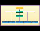 Diagramming Community | Diagram Examples | Diagram ...
