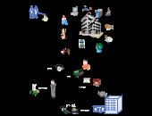 Business Process Management Templates