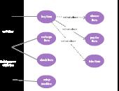 create use case diagrams onlineuse case diagram of a vending machine