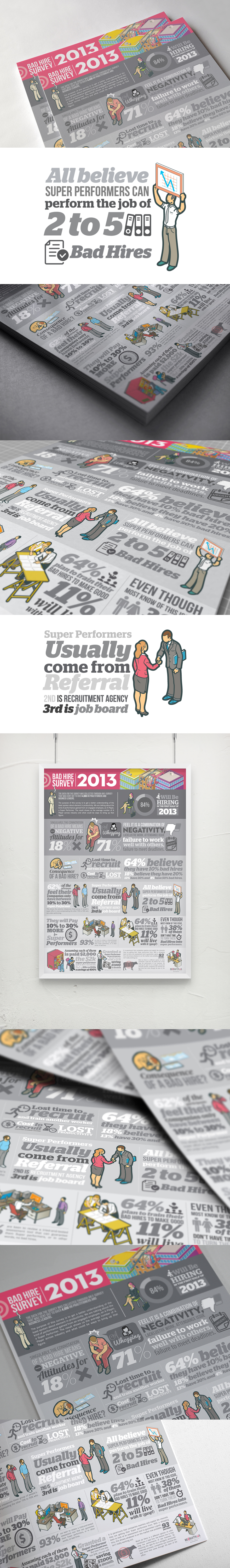 Bad Hire Survey 2013 // Infographic design - Infographics - Creattica