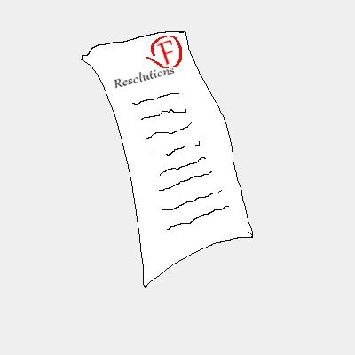 fail_resolutions
