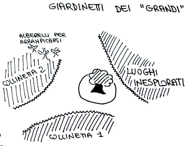 Giardinetti 20big