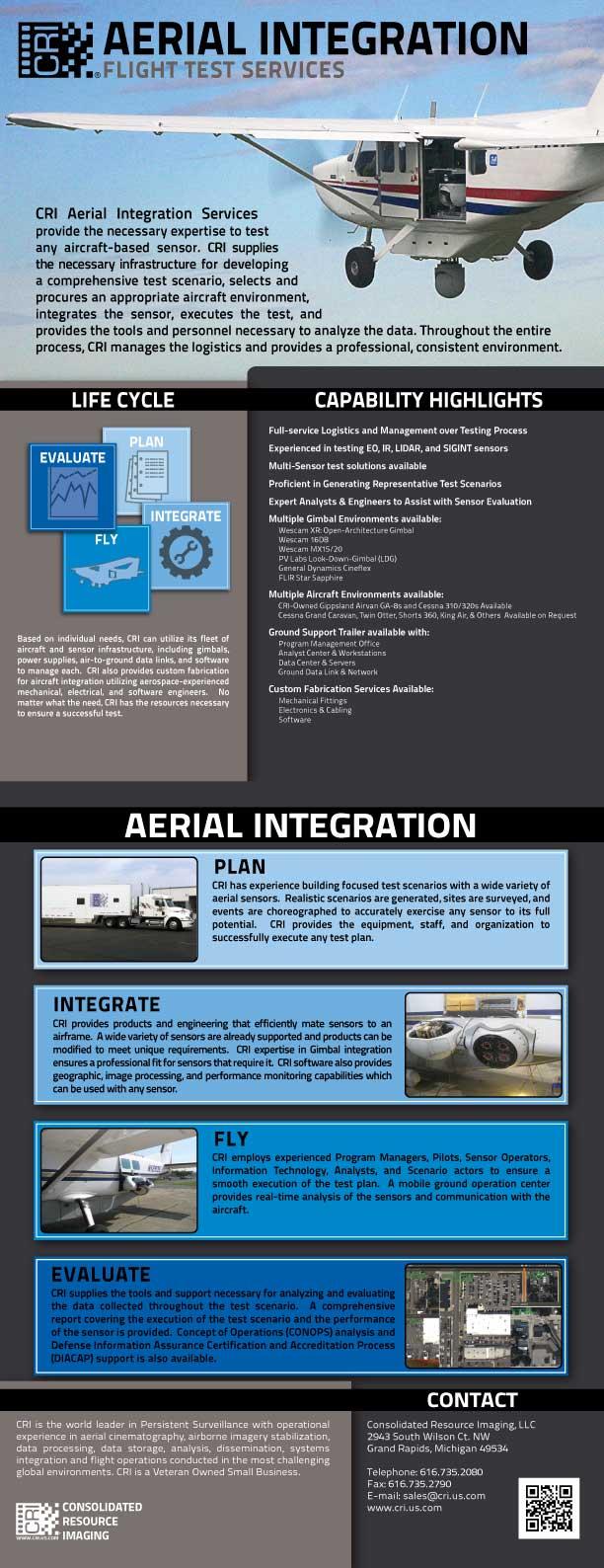 PDF of Intergration Doc