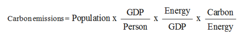 Kaya Identity Formula