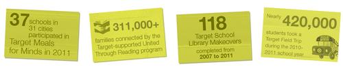 Education goals at Target