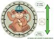 7 Times Table Clock Monkey Boy