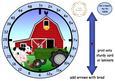 4xtable Clock Farm