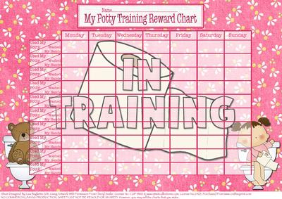 Toilets and Teddies - Girl's Potty Training Reward Chart - CUP171124 ...