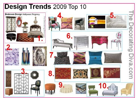 Home Decor Trends 2009