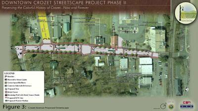 Crozet-streetscape
