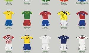 ワールドカップ全32チームの歴代ユニフォーム
