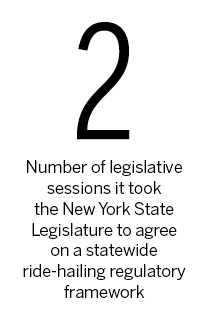 number-of-legislative